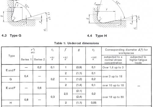 언더컷 규격표(Undercut Specification Table) by com4uinc